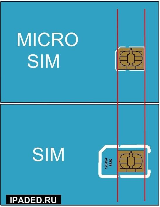 GSM_Micro_SIM_Card_ipaded_ru